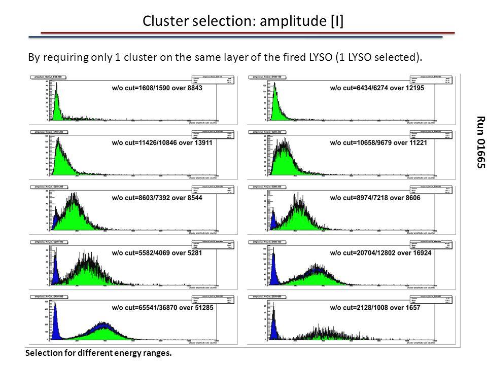 Cluster selection: amplitude [I]